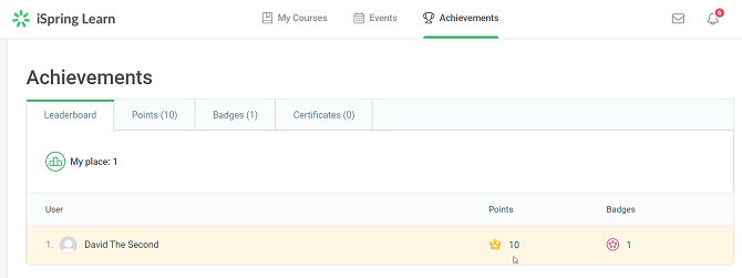 Achievements in iSpring Learn LMS
