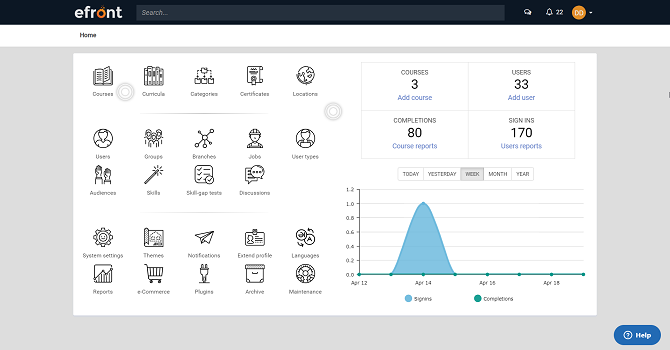 eFront dashboard